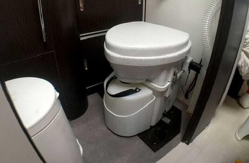 Marine Composting Toilets